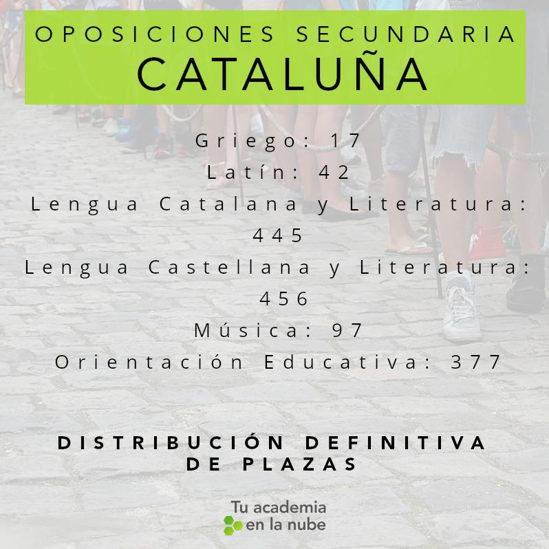 Lista con la distribución definitiva de plazas Oposiciones Secundaria en Cataluña 02